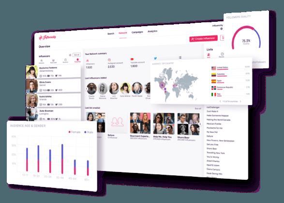 Relevant Audience Digital Agencies in Bangkok
